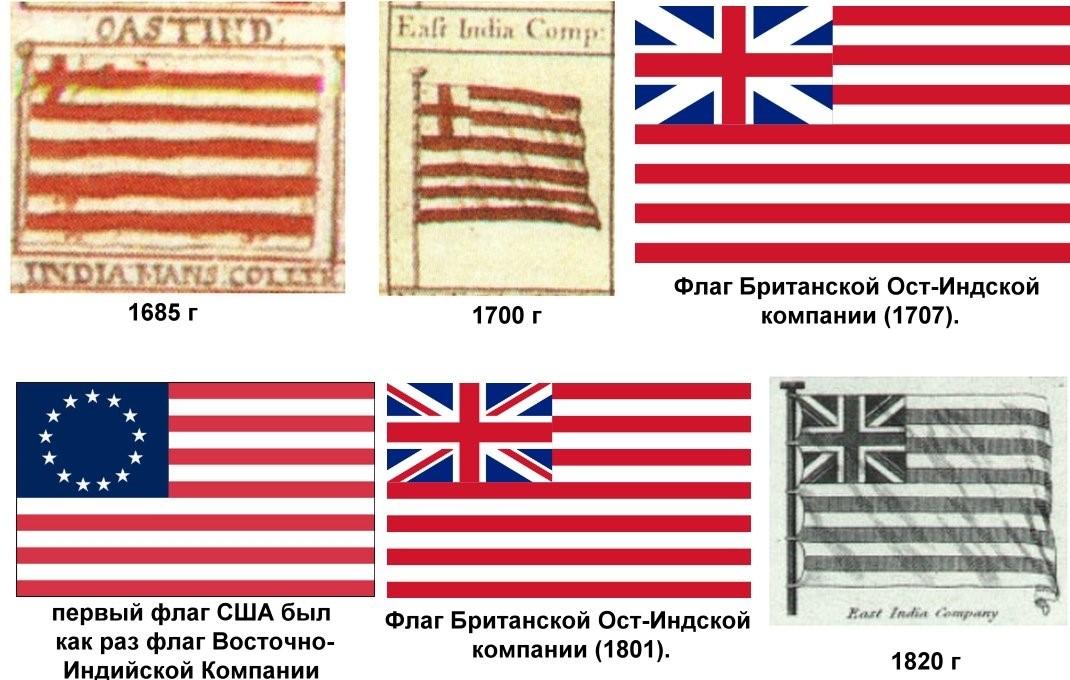 Коррупция:флаги вестиндской компании